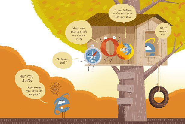 Internet Browsers.