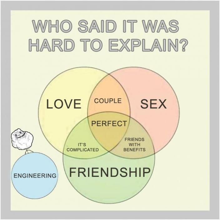 Who said it was hard to explain Love and Sex Couple Perfect Love and Friendship it's complicated Sex and Friendship friends with benefits.